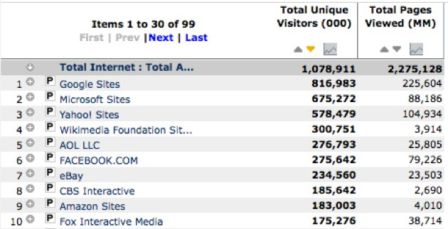top10 the problem with online metrics   its estimated, approximated, or extrapolated