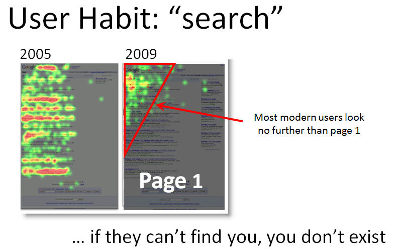 users search for everything online and are getting more savvy Digital Strategy Slides
