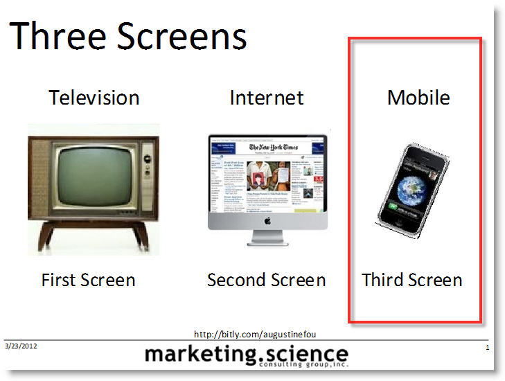 the third screen The Third Screen