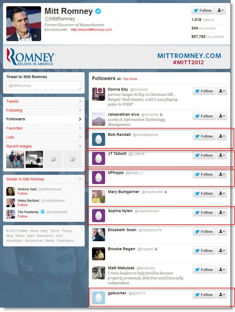 fake followers on romney page 771x1024 Mitt Romney Twitter Fraud   117k Followers On A Weekend Day