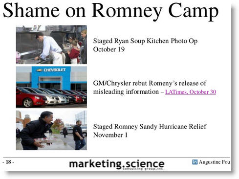 Romney Lies about Auto Industry   Chrysler and GM CEOs Immediately Rebut His False Information