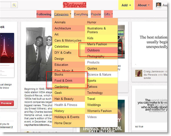 pinterest top categories by sharedmost Reiterating Bearish Thesis on Pinterest